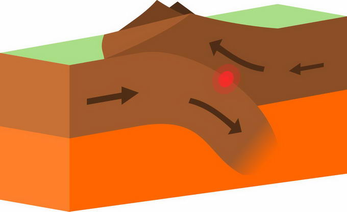 地球板块运动造山运动地震原理地理教学配图5046517png免抠图片素材 科学地理-第1张