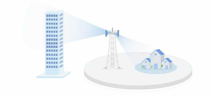 扁平化风格5G信号发射塔和周围的小区居民接收到信号示意图4388966png图片素材
