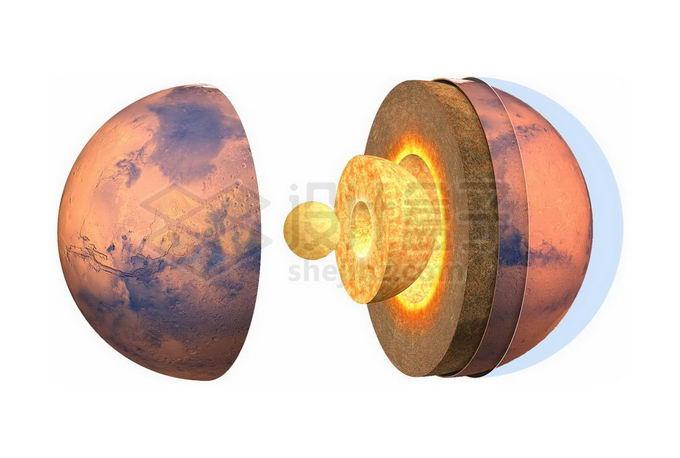 火星内部结构解剖图png免抠高清图片素材 科学地理-第1张