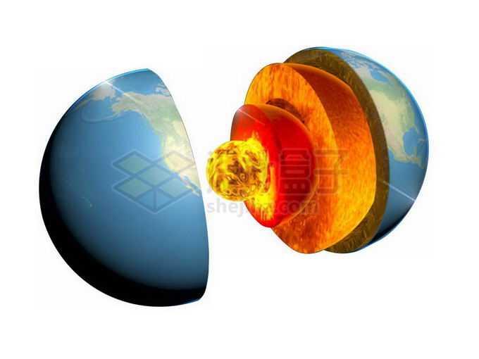 分离的地球内部结构地壳地幔地核9159811png免抠图片素材