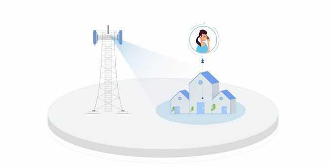 扁平化风格5G信号发射塔和周围的小区居民接收到信号示意图7799839png图片素材