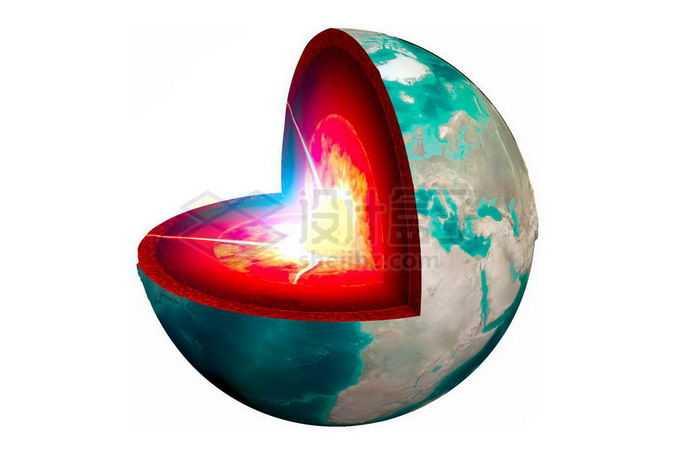 切开的地球内部结构地壳地幔地核7198328png免抠图片素材