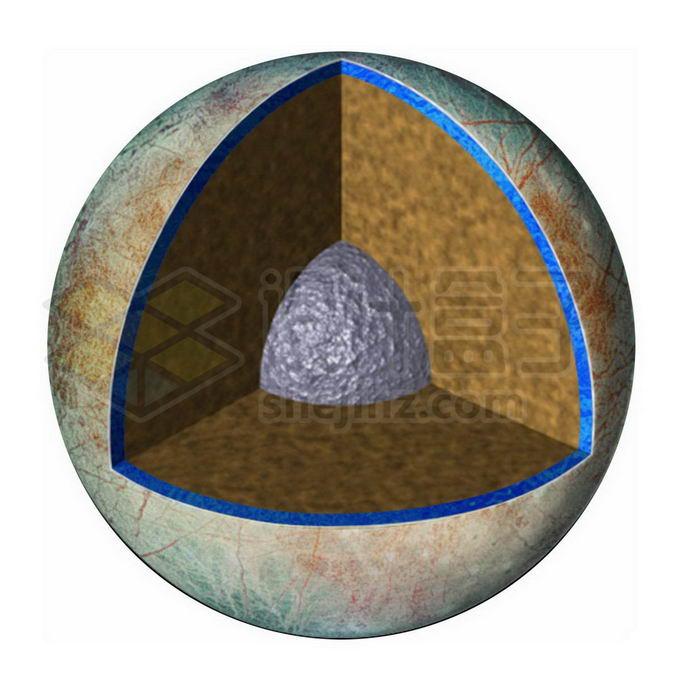 木星卫星木卫二内部结构解剖图png免抠高清图片素材 科学地理-第1张