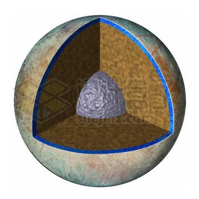木星卫星木卫二内部结构解剖图png免抠高清图片素材
