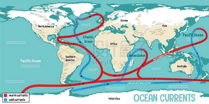 全球性洋流暖流寒流示意图世界地图8569833矢量图片免抠素材免费下载