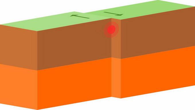 地球板块运动地震原理地理教学配图8420252png免抠图片素材 科学地理-第1张