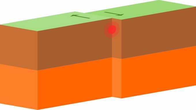 地球板块运动地震原理地理教学配图8420252png免抠图片素材