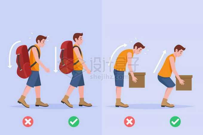 卡通男人背着背包的正确和错误姿势以及搬重物的姿势4921162矢量图片免抠素材免费下载