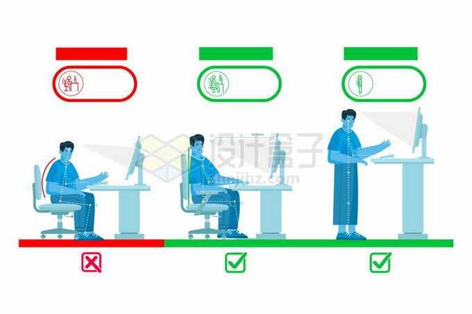 蓝色卡通男人错误和正确的坐姿站姿对身体脊椎伤害对比7418135矢量图片免抠素材免费下载