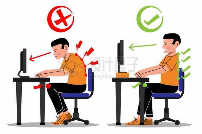 卡通男人错误和正确坐姿弯腰驼背3573884矢量图片免抠素材免费下载