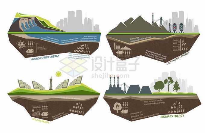 4款水力天然气火力太阳能发电等清洁能源新能源插画7107133矢量图片素材免费下载
