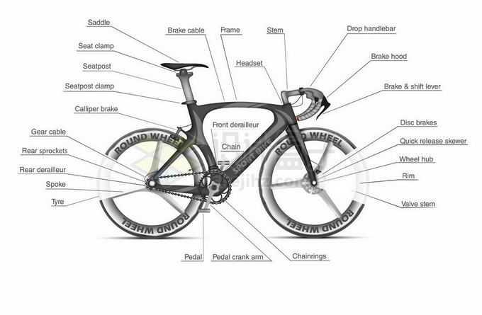 自行车不同零部件结构说明6894209矢量图片免抠素材免费下载