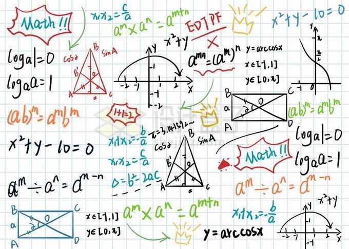 田字格纸张上的数学方程式和几何公式免抠图片素材