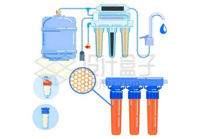净水机滤芯内部结构图净水器过滤系统3053812矢量图片免抠素材免费下载