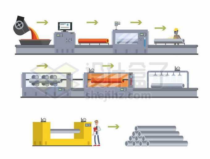 冶金厂钢铁厂炼钢厂钢管生产流水线2588728矢量图片免抠素材免费下载