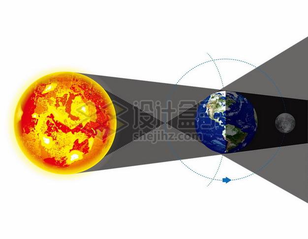 太阳地球月球月食月全食的形成原理示意图9965993矢量图片免抠素材