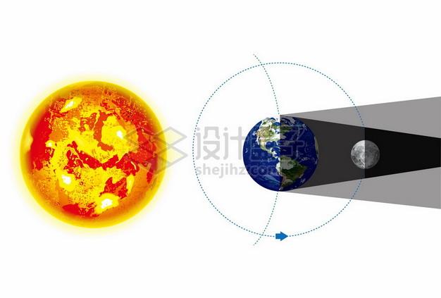 太阳地球和月球月食月全食形成原理示意图4476098矢量图片免抠素材