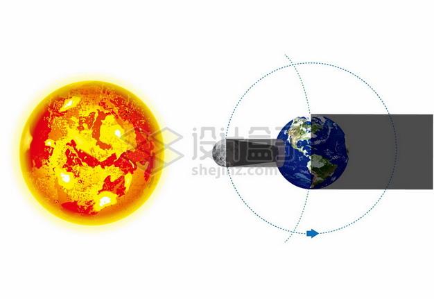 太阳月球地球日食日环食日偏食形成原理示意图2568158矢量图片免抠素材