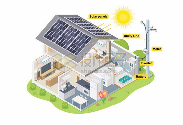 屋顶上的太阳能电池板房屋内部电路走线智能家居系统8839601矢量图片免抠素材