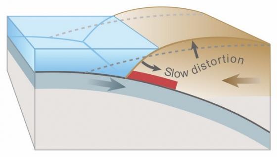 地震引发的海啸原理图png图片素材
