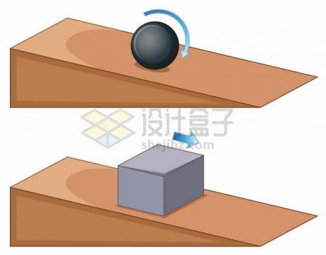 斜坡上滚动的小球和方块重力和摩擦力物理教学配图png图片素材