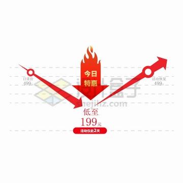 今日特惠价格曲线降价红色箭头png图片免抠矢量素材
