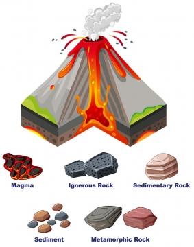 火山喷发剖面图和各种石头图片免抠矢量素材