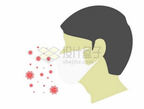 戴口罩预防新型冠状病毒和感冒病毒632280png图片素材