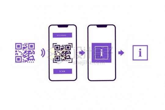 手机扫码应用流程图523796png矢量图片素材