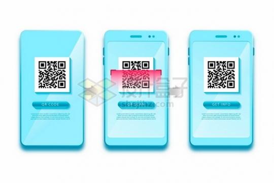 蓝色手机扫码应用流程图426727png矢量图片素材