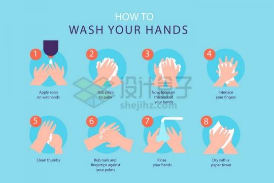 八步洗手法如何正确的洗手示意图png图片免抠矢量素材