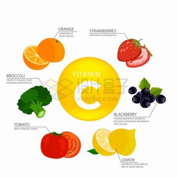 橙子草莓黑莓柠檬西红柿西兰花等富含维生素C的水果蔬菜png图片免抠矢量素材