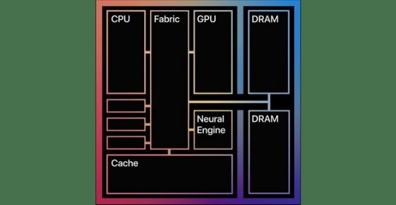 苹果MacBook最新处理器Apple M1芯片结构图片9743654免抠素材