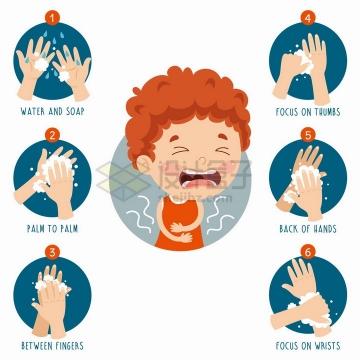 儿童吃了不卫生的东西肚子疼洗手步骤图png图片免抠矢量素材