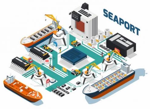 创意抽象集成电路变成港口数据变成货物png图片免抠矢量素材