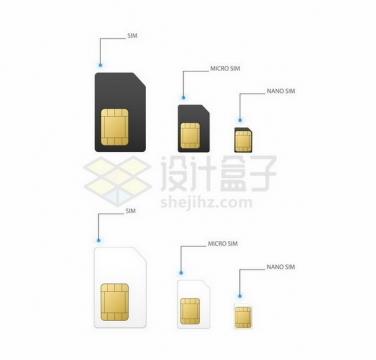 黑色白色SIM卡/Micro SIM卡和Nano SIM卡手机卡大小对比图png图片免抠矢量素材