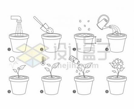 花盆种花8个步骤分解图875880png矢量图片素材