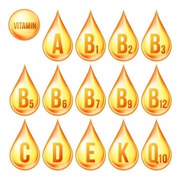 14种黄色油滴维生素营养元素维他命保健品png图片免抠EPS矢量素材