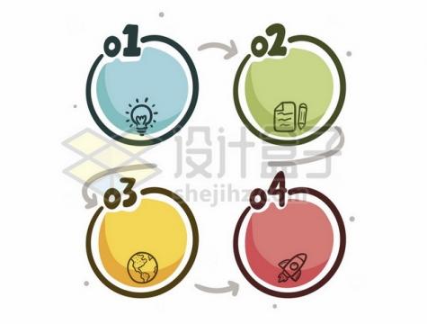 手绘卡通PPT信息图表文本框723768png矢量图片素材