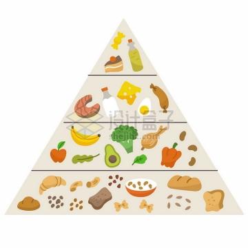 扁平化风格各类美食营养金字塔png图片免抠矢量素材