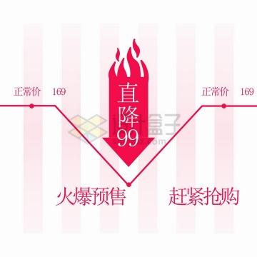 红色火焰箭头直降促销价格曲线走势图png图片免抠矢量素材