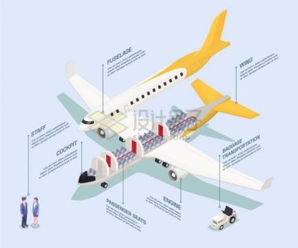 黄白涂装的大型客机飞机的内部结构图解剖图png图片素材