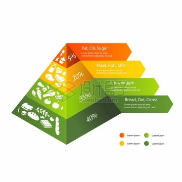 彩色立体风格食物营养金字塔PPT信息图表png图片免抠矢量素材