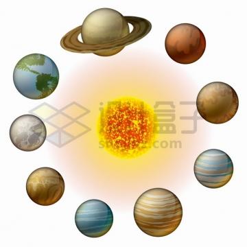 太阳系九大行星围绕太阳旋转天文宇宙示意图png图片素材