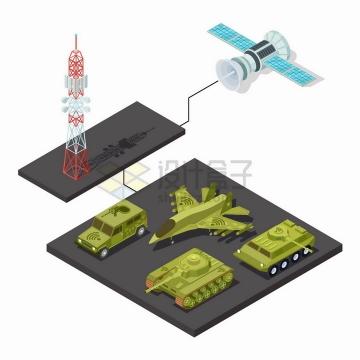 2.5D风格侦查卫星通过地面接收站连接飞机坦克等武器装备png图片免抠矢量素材