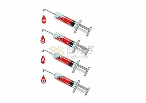 卡通抽血针筒一次性注射器上的血液血型png图片免抠矢量素材