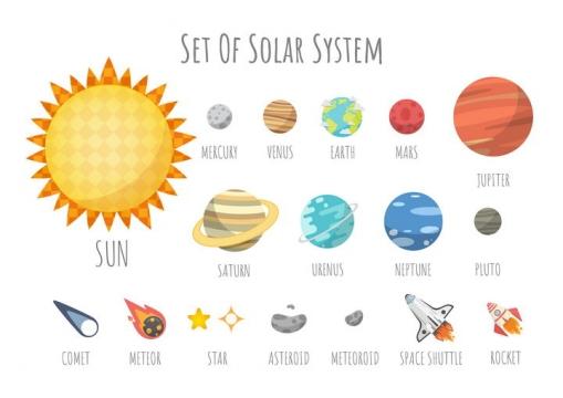 卡通风格太阳系九大行星和彗星流星小行星等天文科普图片免抠素材